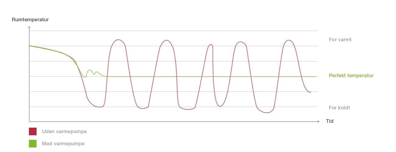 stenbaekandersen-graf